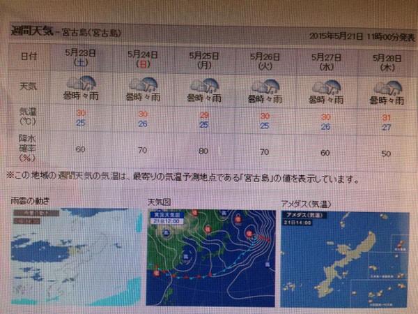 宮古島の天気